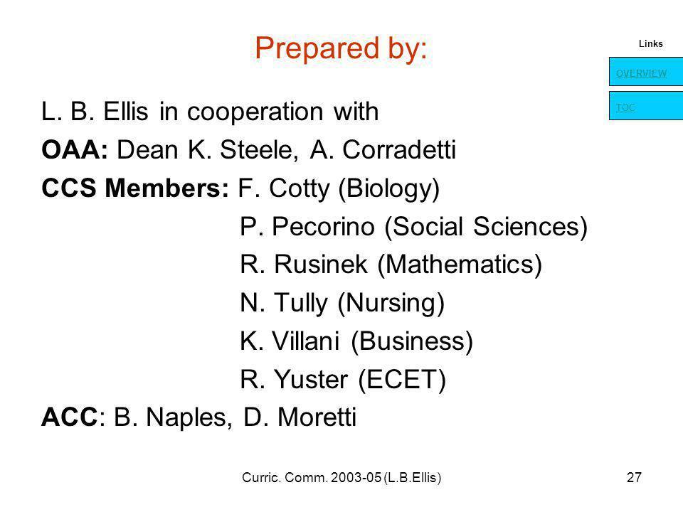 Curric. Comm. 2003-05 (L.B.Ellis)27 Prepared by: L.