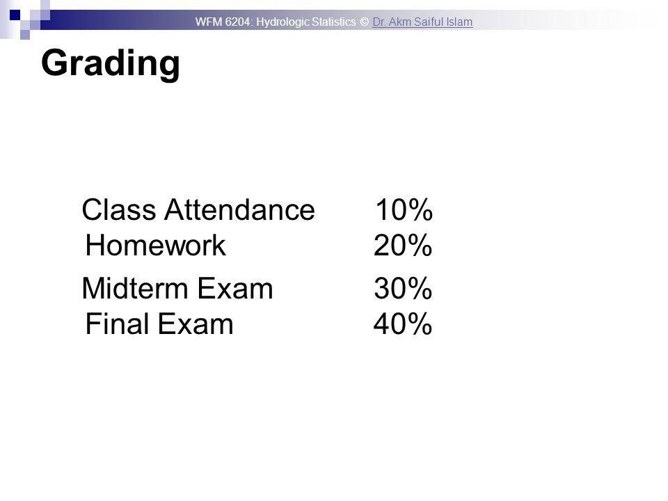 WFM 6204: Hydrologic Statistics © Dr. Akm Saiful IslamDr. Akm Saiful Islam Grading Class Attendance 10% Homework 20% Midterm Exam 30% Final Exam 40%