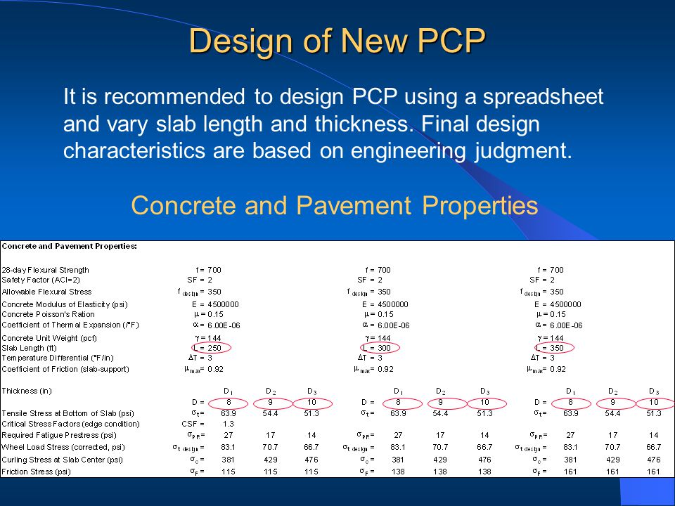 Design of New PCP It is recommended to design PCP using a spreadsheet and vary slab length and thickness.