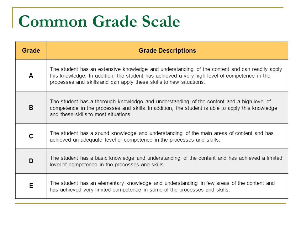 Common Grade Scale GradeGrade Descriptions A The student has an extensive knowledge and understanding of the content and can readily apply this knowle