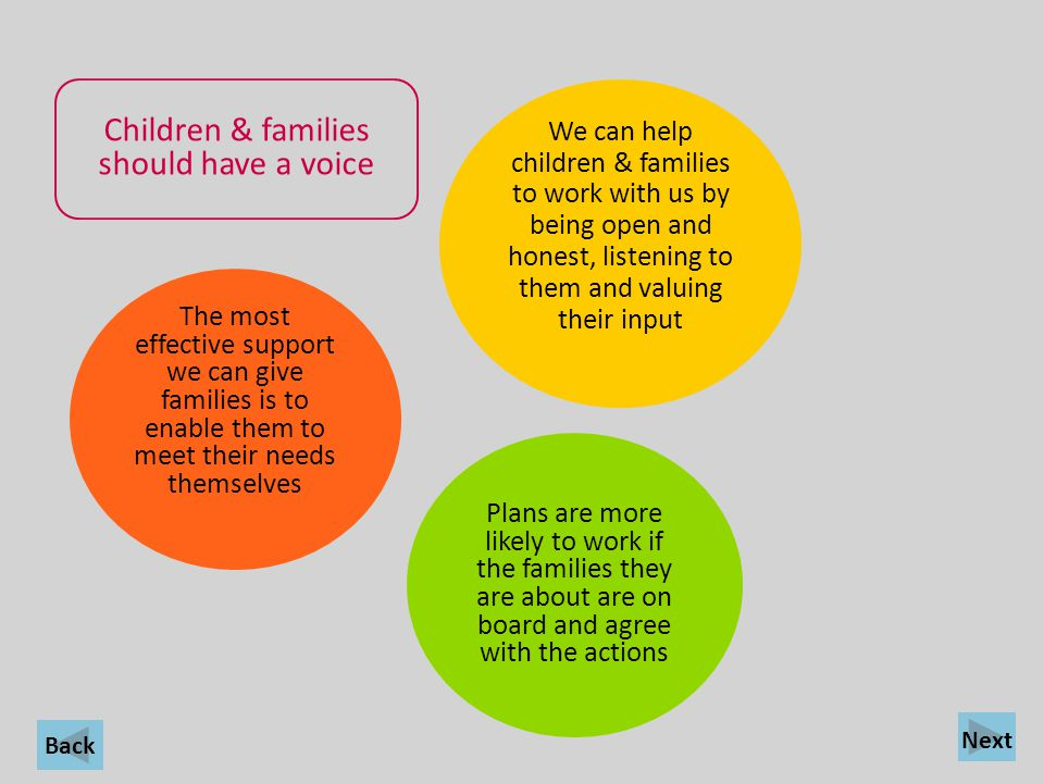 Back Children & families should have a voice The most effective support we can give families is to enable them to meet their needs themselves Plans ar