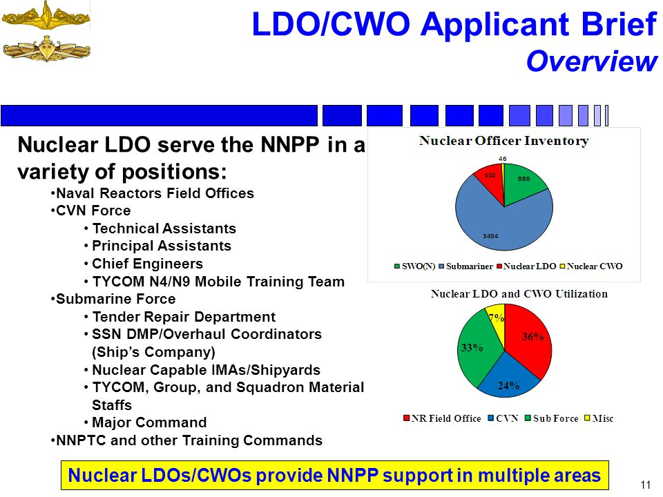 11 LDO/CWO Applicant Brief Overview Nuclear LDOs/CWOs provide NNPP support in multiple areas Nuclear LDO serve the NNPP in a variety of positions: Nav