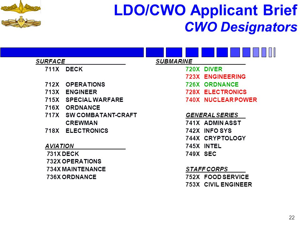 LDO/CWO Applicant Brief CWO Designators SURFACESUBMARINE 711XDECK720X DIVER 723X ENGINEERING 712XOPERATIONS726X ORDNANCE 713XENGINEER 728X ELECTRONICS