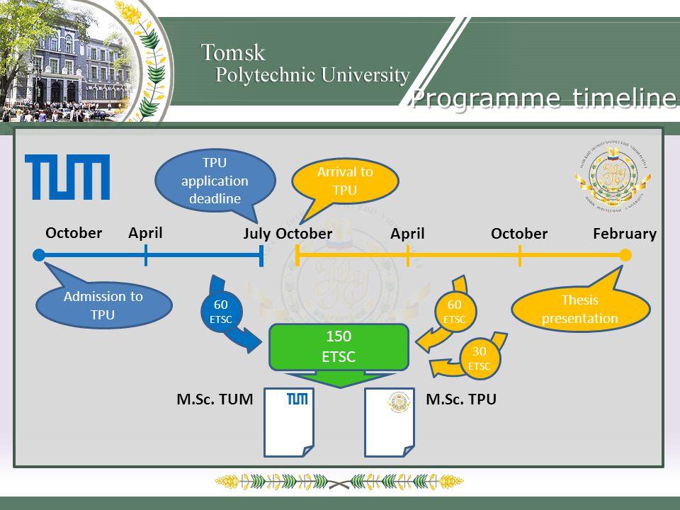 Programme timeline 60 ETSC 60 ETSC Admission to TPU Arrival to TPU Thesis presentation October JulyOctober April October February M.Sc.