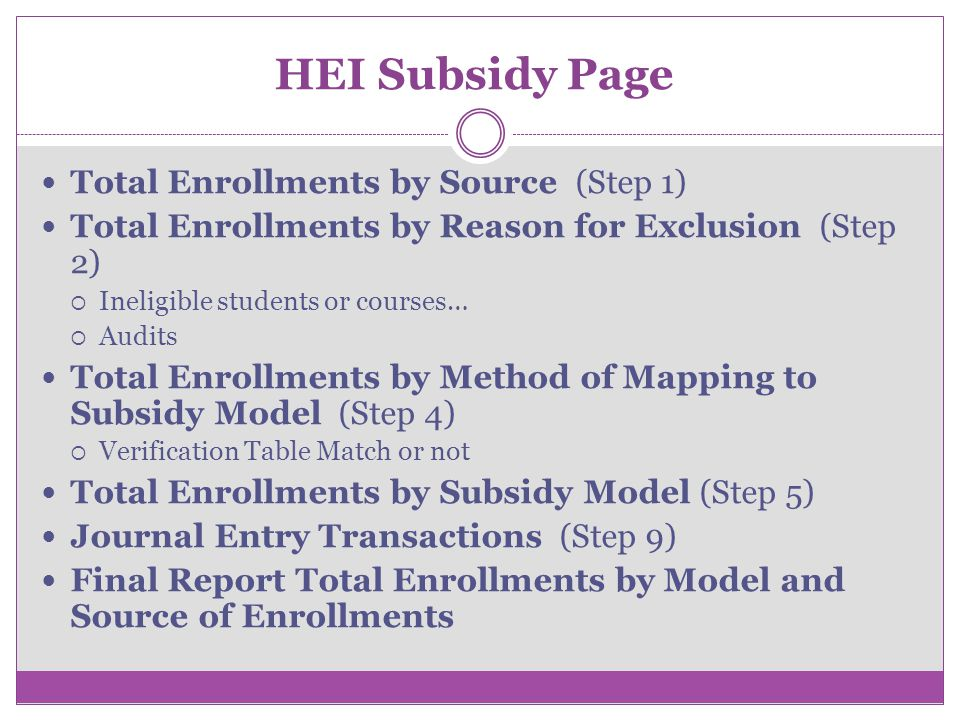 HEI Subsidy Page Total Enrollments by Source (Step 1) Total Enrollments by Reason for Exclusion (Step 2) Ineligible students or courses… Audits Total