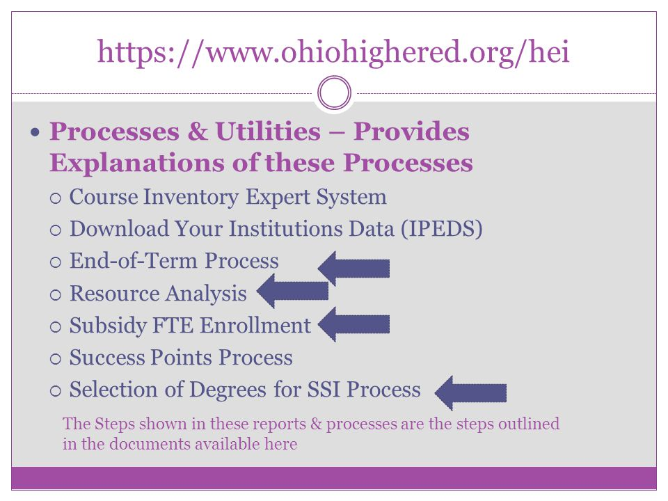 https://www.ohiohighered.org/hei Processes & Utilities – Provides Explanations of these Processes Course Inventory Expert System Download Your Institutions Data (IPEDS) End-of-Term Process Resource Analysis Subsidy FTE Enrollment Success Points Process Selection of Degrees for SSI Process The Steps shown in these reports & processes are the steps outlined in the documents available here