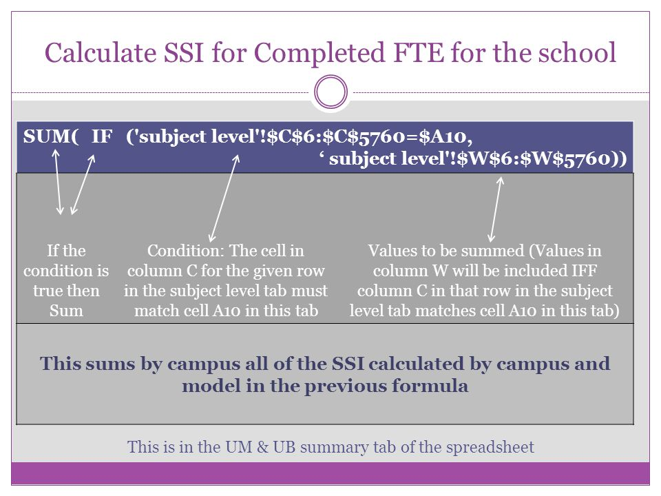 Calculate SSI for Completed FTE for the school SUM( IF ( subject level !$C$6:$C$5760=$A10, subject level !$W$6:$W$5760)) If the condition is true then Sum Condition: The cell in column C for the given row in the subject level tab must match cell A10 in this tab Values to be summed (Values in column W will be included IFF column C in that row in the subject level tab matches cell A10 in this tab) This sums by campus all of the SSI calculated by campus and model in the previous formula This is in the UM & UB summary tab of the spreadsheet