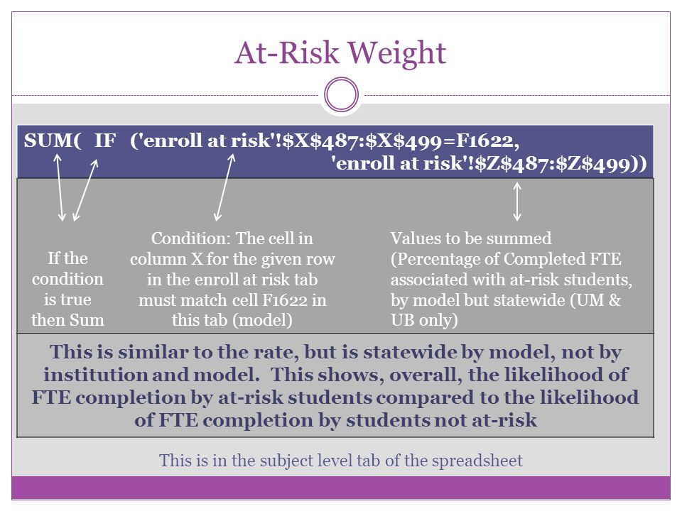At-Risk Weight SUM( IF ('enroll at risk'!$X$487:$X$499=F1622, 'enroll at risk'!$Z$487:$Z$499)) If the condition is true then Sum Condition: The cell i