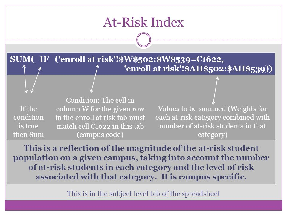 At-Risk Index SUM( IF ( enroll at risk !$W$502:$W$539=C1622, enroll at risk !$AH$502:$AH$539)) If the condition is true then Sum Condition: The cell in column W for the given row in the enroll at risk tab must match cell C1622 in this tab (campus code) Values to be summed (Weights for each at-risk category combined with number of at-risk students in that category) This is a reflection of the magnitude of the at-risk student population on a given campus, taking into account the number of at-risk students in each category and the level of risk associated with that category.
