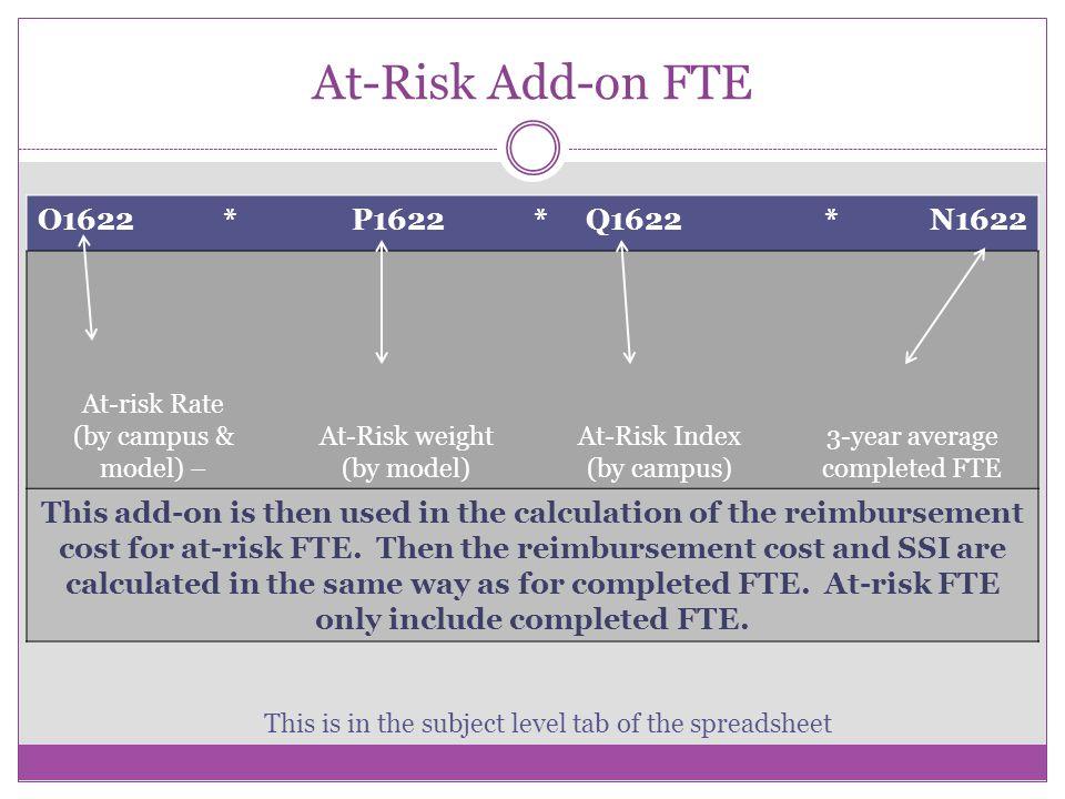 At-Risk Add-on FTE O1622 * P1622 * Q1622 * N1622 At-risk Rate (by campus & model) – At-Risk weight (by model) At-Risk Index (by campus) 3-year average
