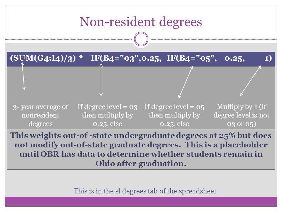 Non-resident degrees (SUM(G4:I4)/3) * IF(B4=