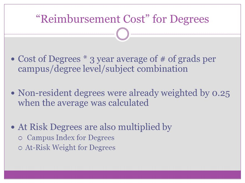 Reimbursement Cost for Degrees Cost of Degrees * 3 year average of # of grads per campus/degree level/subject combination Non-resident degrees were already weighted by 0.25 when the average was calculated At Risk Degrees are also multiplied by Campus Index for Degrees At-Risk Weight for Degrees