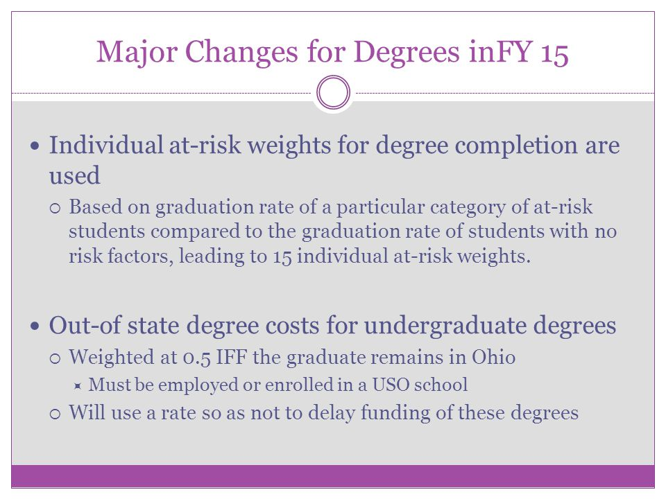 Major Changes for Degrees inFY 15 Individual at-risk weights for degree completion are used Based on graduation rate of a particular category of at-risk students compared to the graduation rate of students with no risk factors, leading to 15 individual at-risk weights.