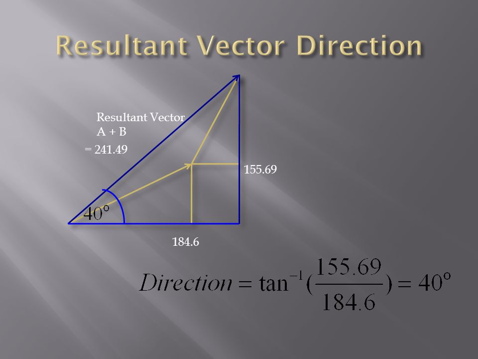 Resultant Vector A + B 184.6 155.69 = 241.49
