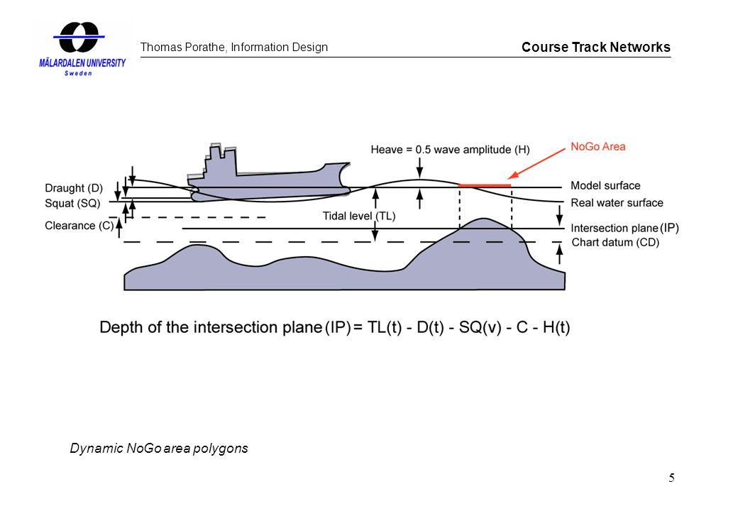Thomas Porathe, Information Design Course Track Networks 5 Dynamic NoGo area polygons