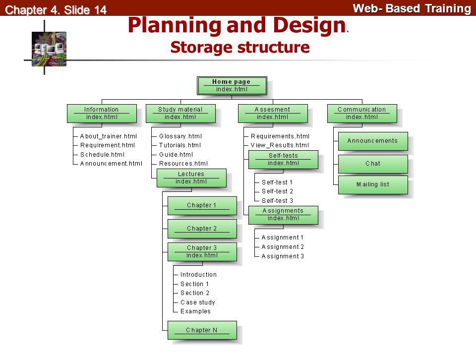 Web- Based Training Web- Based Training Chapter 4. Slide 14 Planning and Design. Storage structure