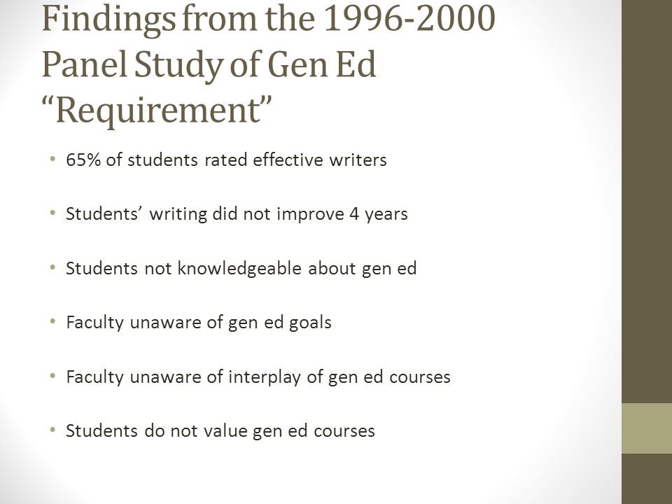 Findings from the 1996-2000 Panel Study of Gen Ed Requirement 65% of students rated effective writers Students writing did not improve 4 years Students not knowledgeable about gen ed Faculty unaware of gen ed goals Faculty unaware of interplay of gen ed courses Students do not value gen ed courses
