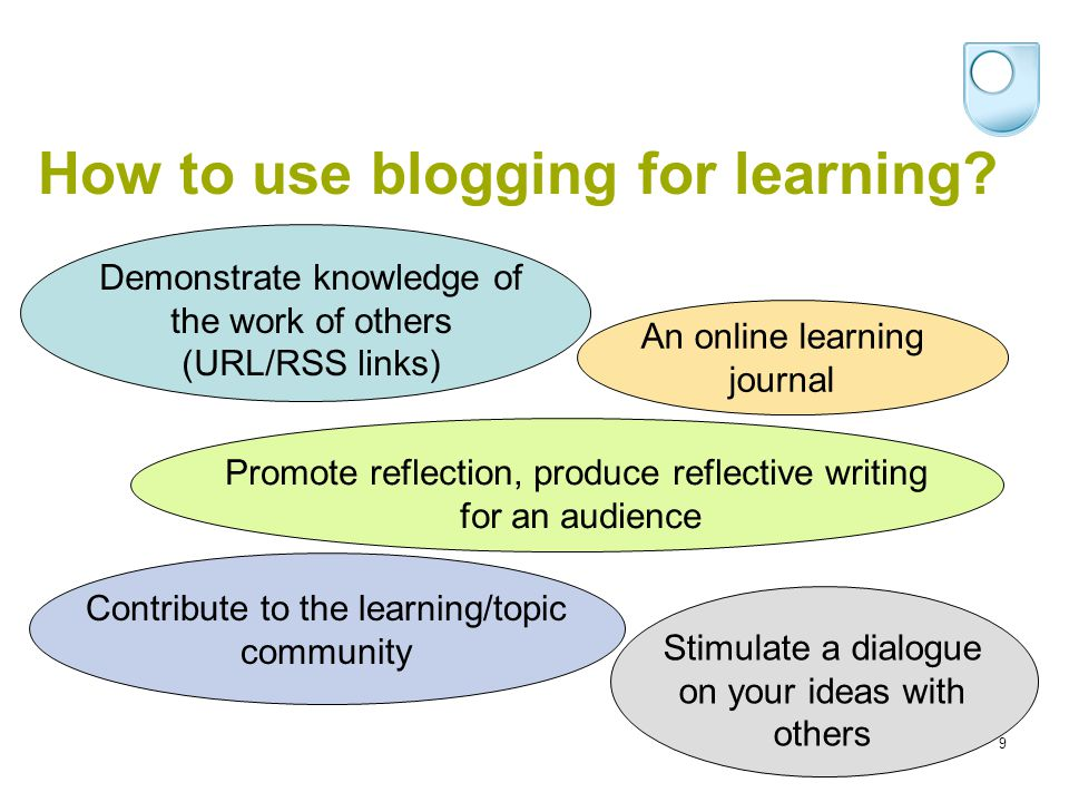 9 How to use blogging for learning.