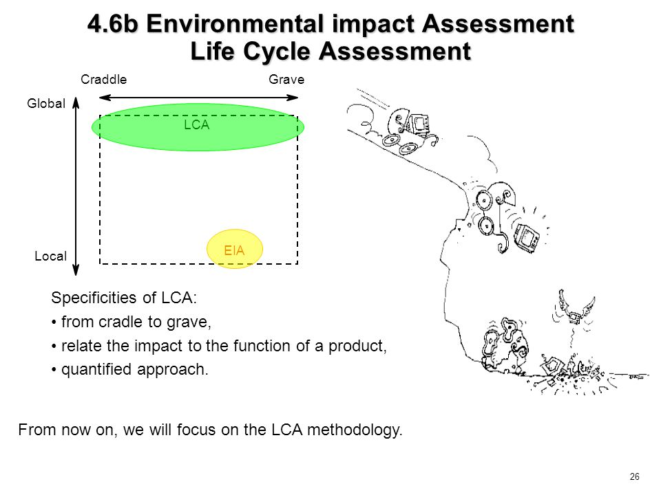 26 4.6b Environmental impact Assessment Life Cycle Assessment CraddleGrave Global Local LCA EIA Specificities of LCA: from cradle to grave, relate the
