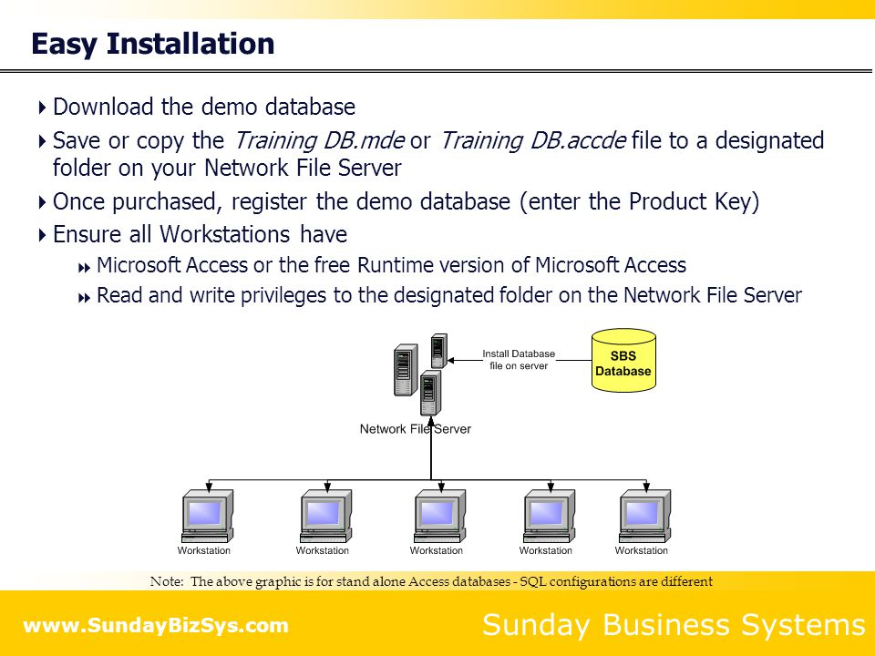 Sunday Business Systems www.SundayBizSys.com Using the Database Record a training event or class Record employees who attended Attach a scanned image of the class roster Record pass / fail + test scores if applicable Attach an electronic file (test) if applicable Enter recertification date if applicable View Reports Maintain records Add/edit departments Add/edit Positions / requirements Add/edit employee information
