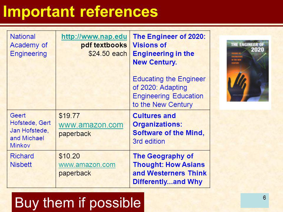 6 Important references Buy them if possible National Academy of Engineering http://www.nap.edu pdf textbooks $24.50 each The Engineer of 2020: Visions
