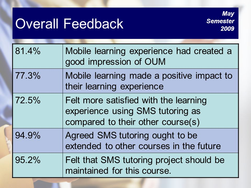 Overall Feedback 81.4%Mobile learning experience had created a good impression of OUM 77.3%Mobile learning made a positive impact to their learning experience 72.5%Felt more satisfied with the learning experience using SMS tutoring as compared to their other course(s) 94.9%Agreed SMS tutoring ought to be extended to other courses in the future 95.2%Felt that SMS tutoring project should be maintained for this course.