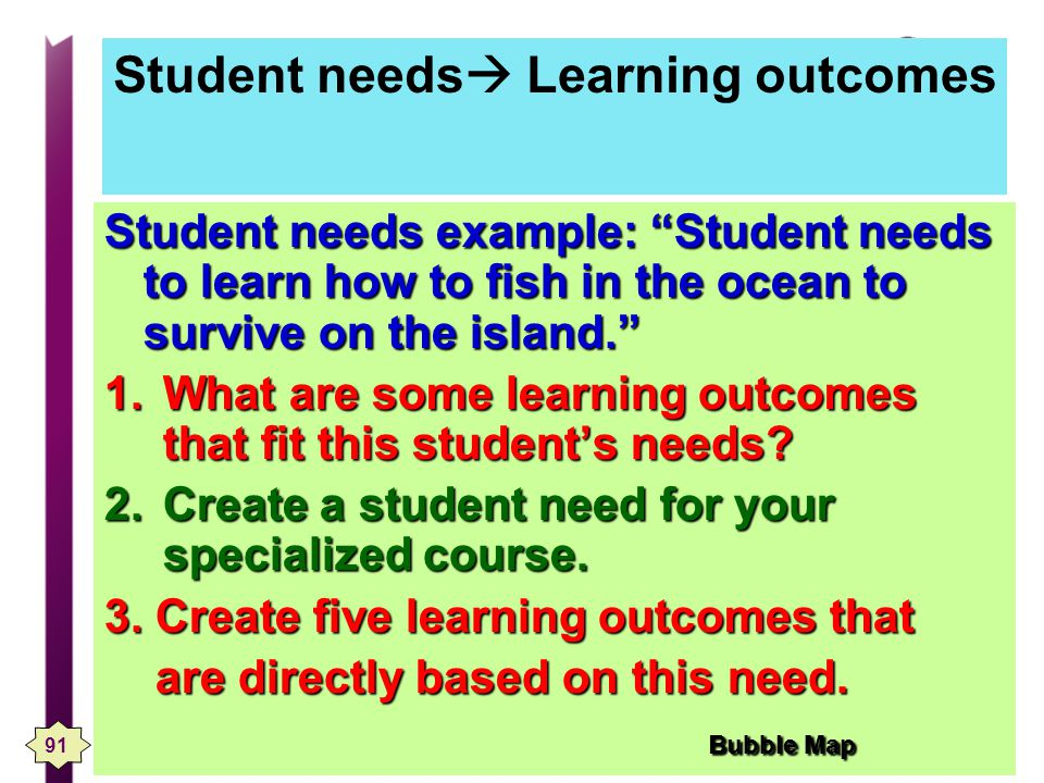 Student needs Learning outcomes Student needs example: Student needs to learn how to fish in the ocean to survive on the island.
