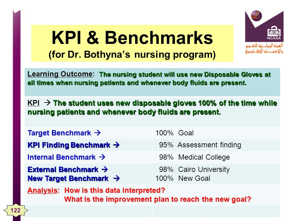 KPI & Benchmarks (for Dr.