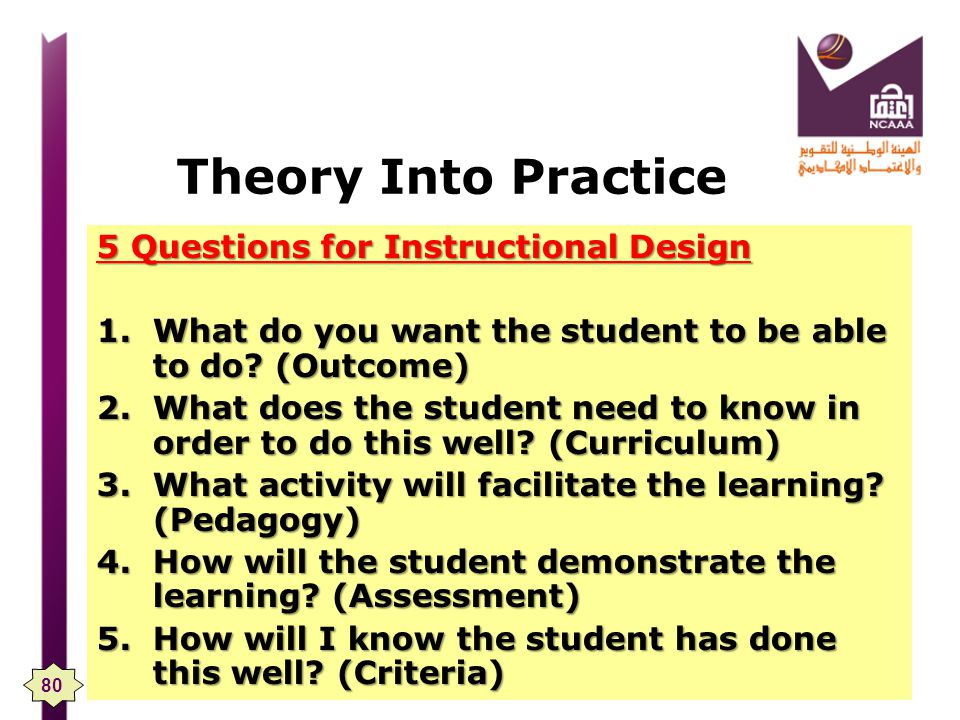 Theory Into Practice 5 Questions for Instructional Design 1.What do you want the student to be able to do.