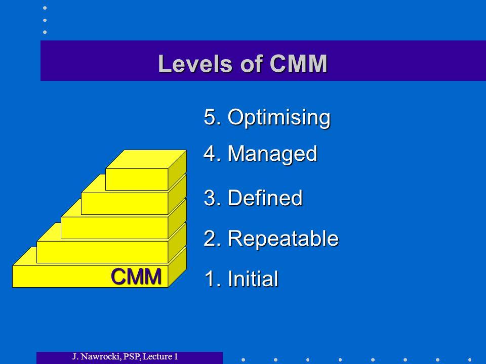 J. Nawrocki, PSP, Lecture 1 Levels of CMM 3. Defined 4.