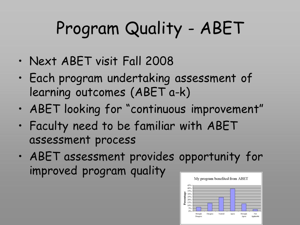 Program Quality - ABET Next ABET visit Fall 2008 Each program undertaking assessment of learning outcomes (ABET a-k) ABET looking for continuous improvement Faculty need to be familiar with ABET assessment process ABET assessment provides opportunity for improved program quality