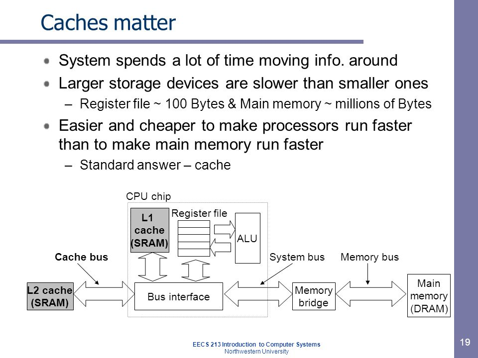 EECS 213 Introduction to Computer Systems Northwestern University 19 Caches matter System spends a lot of time moving info. around Larger storage devi