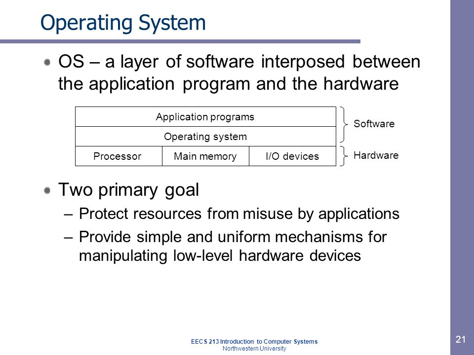 EECS 213 Introduction to Computer Systems Northwestern University 21 Operating System OS – a layer of software interposed between the application prog