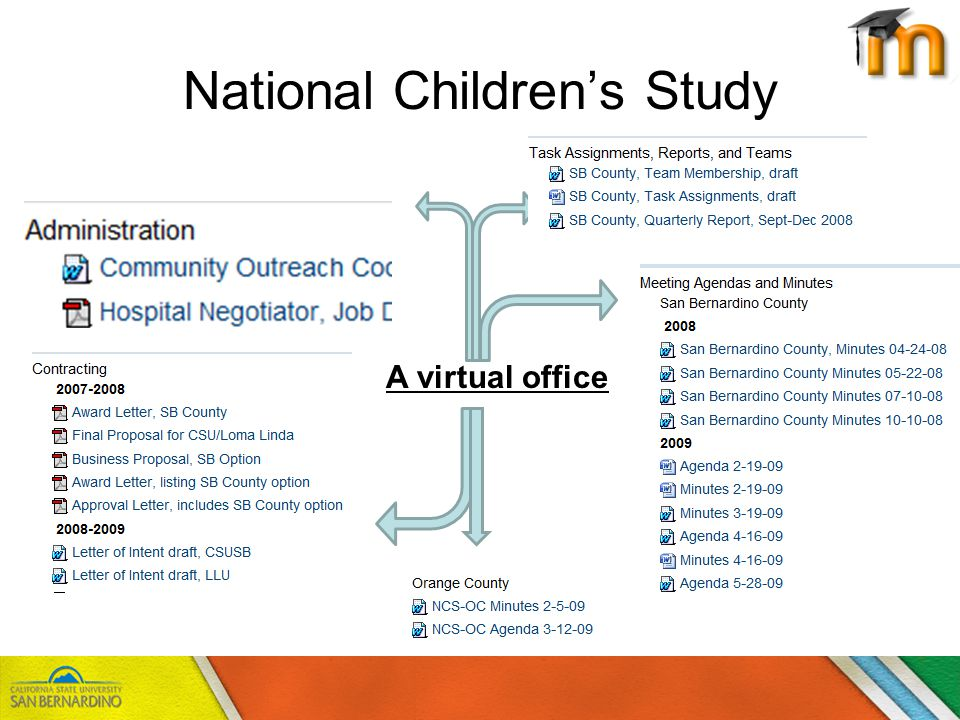 National Childrens Study A virtual office