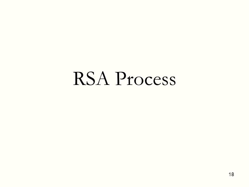 18 RSA Process