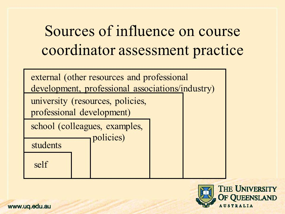 Sources of influence on course coordinator assessment practice self students school (colleagues, examples, policies) university (resources, policies, professional development) external (other resources and professional development, professional associations/industry)