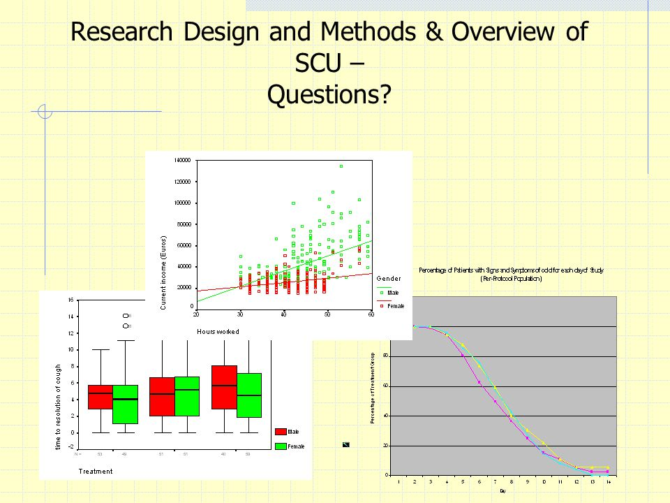 Research Design and Methods & Overview of SCU – Questions?