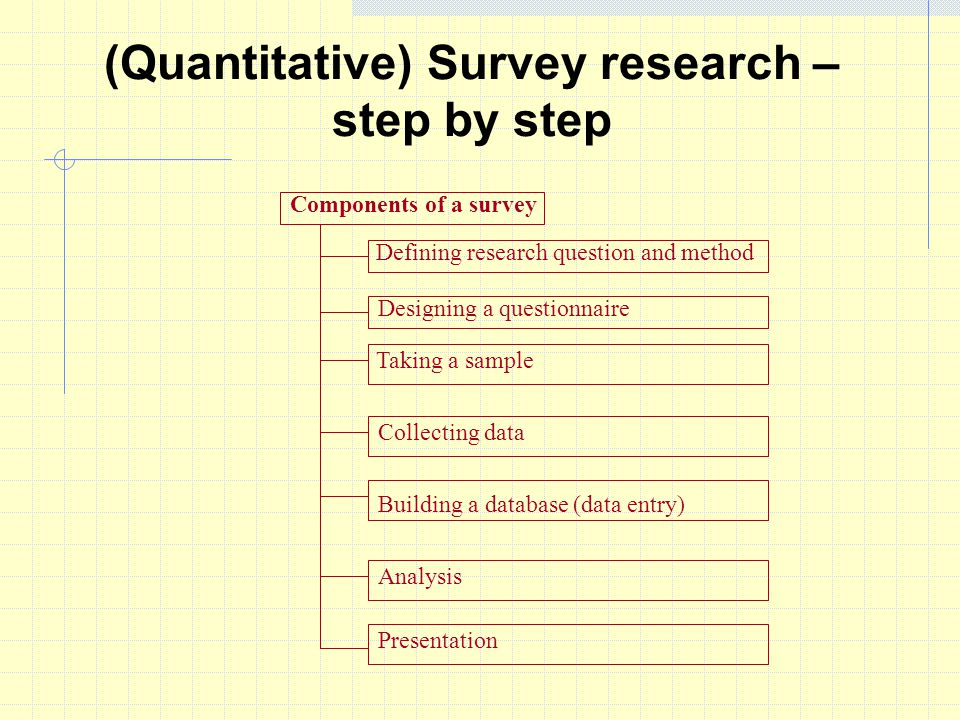 (Quantitative) Survey research – step by step Components of a survey Defining research question and method Designing a questionnaire Taking a sample Collecting data Building a database (data entry) Analysis Presentation