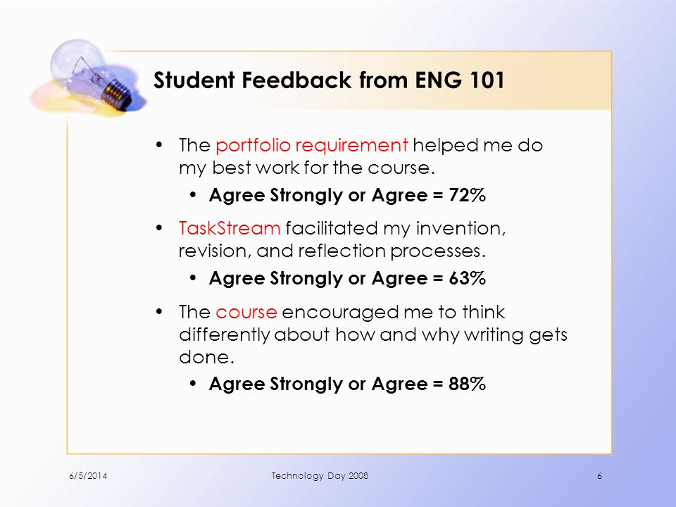 Student Feedback from ENG 101 The portfolio requirement helped me do my best work for the course.