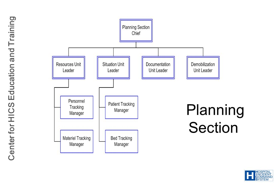 Center for HICS Education and Training Planning Section