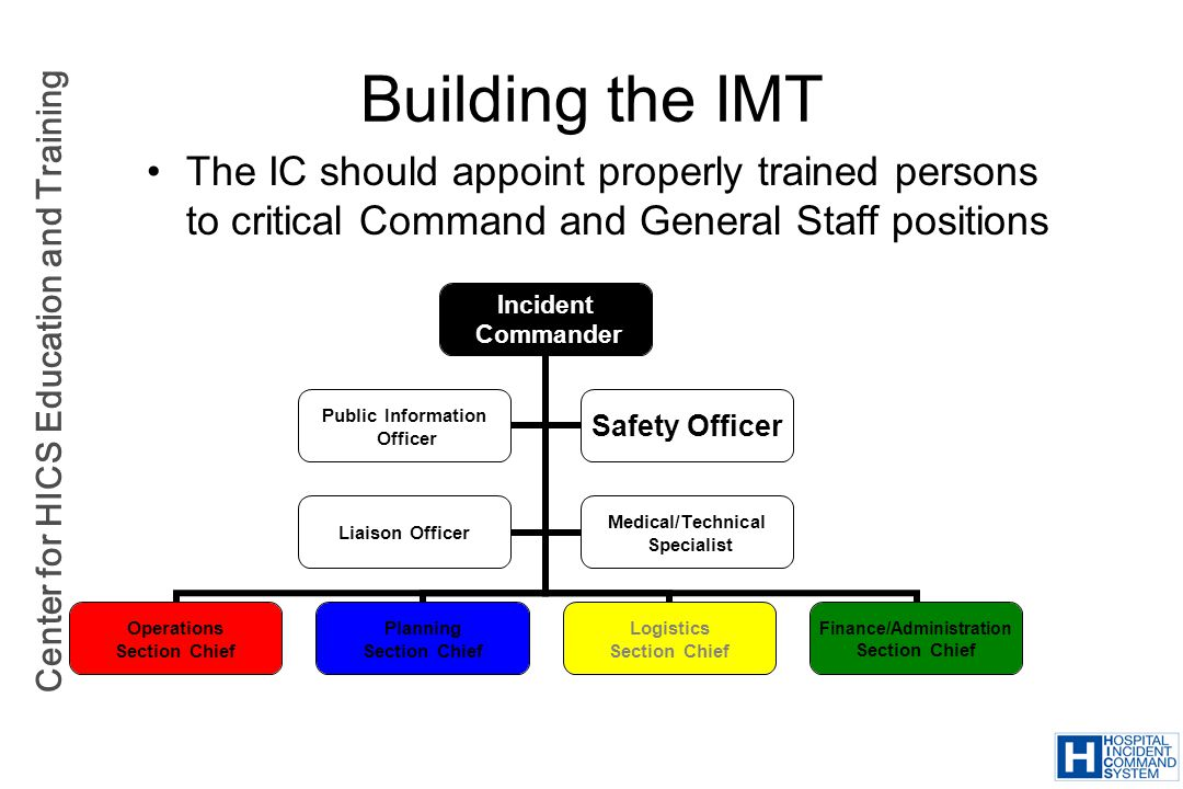 Center for HICS Education and Training Building the IMT The IC should appoint properly trained persons to critical Command and General Staff positions