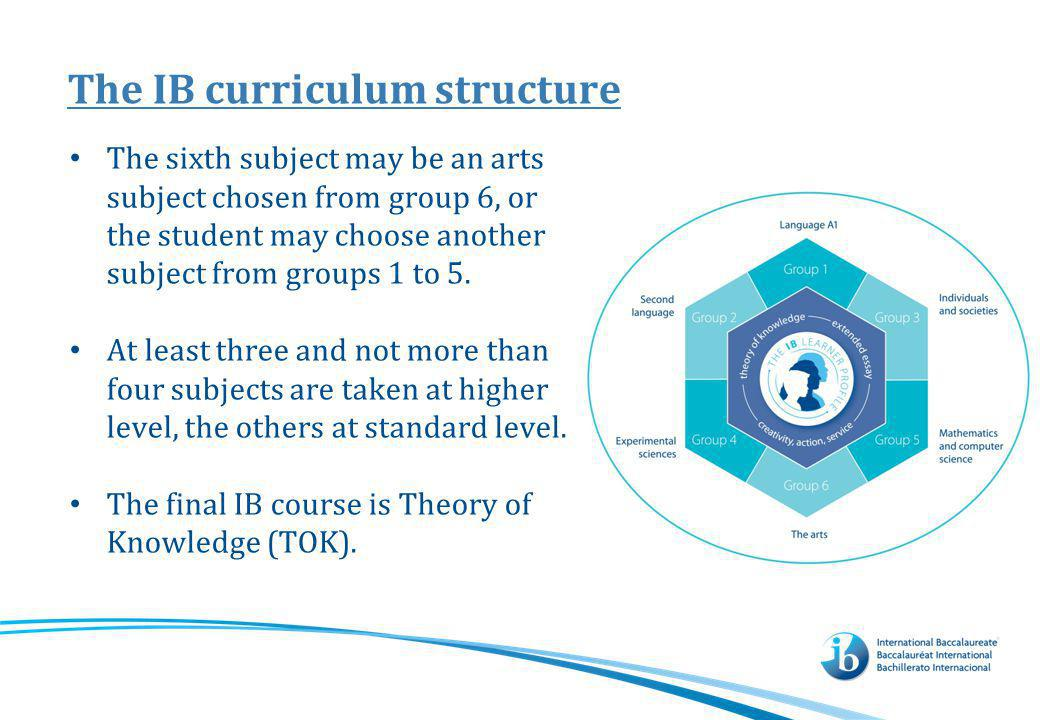 The IB curriculum structure The sixth subject may be an arts subject chosen from group 6, or the student may choose another subject from groups 1 to 5