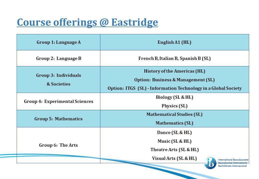 Course offerings @ Eastridge Group 1: Language AEnglish A1 (HL) Group 2: Language BFrench B, Italian B, Spanish B (SL) Group 3: Individuals & Societie