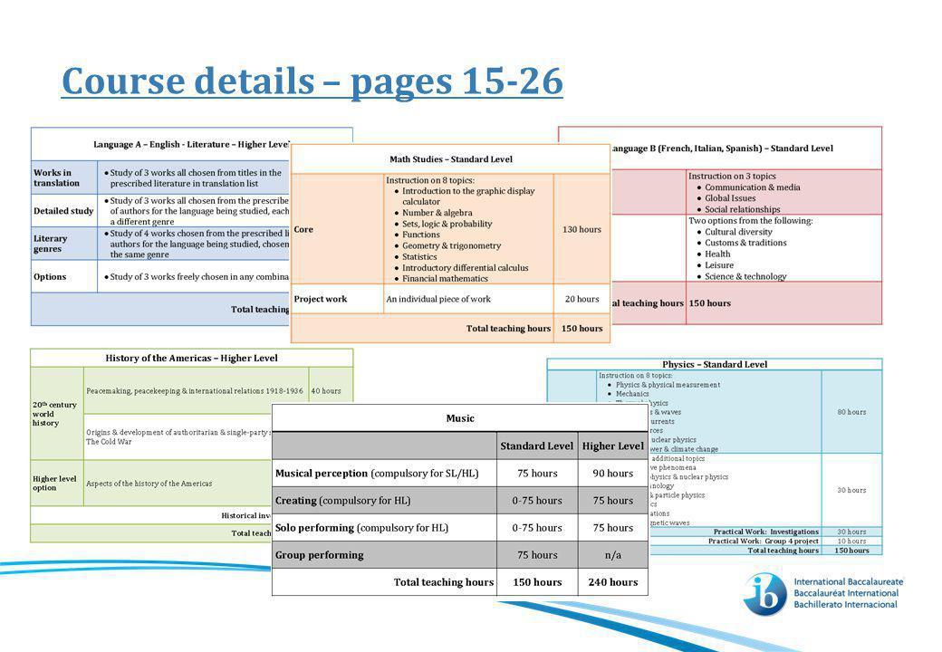 Course details – pages 15-26