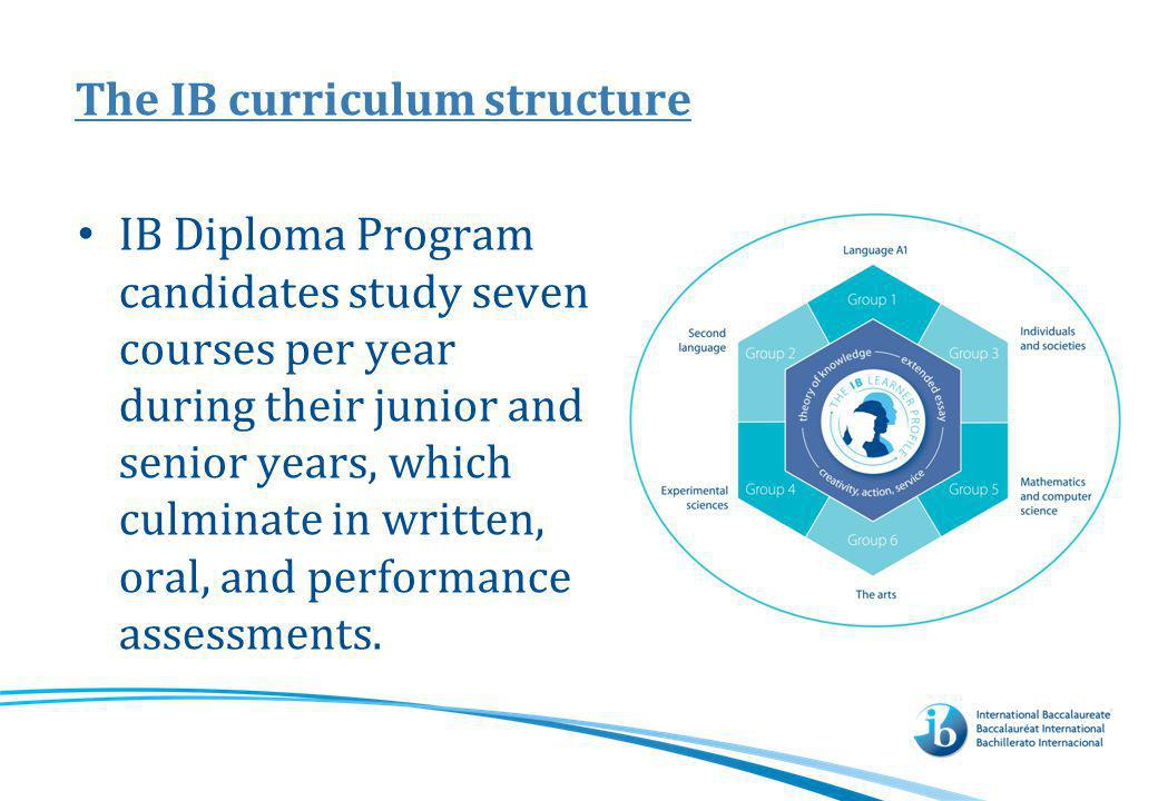 The IB curriculum structure IB Diploma Program candidates study seven courses per year during their junior and senior years, which culminate in writte
