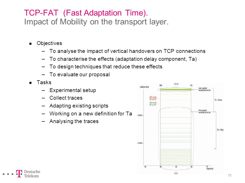 11 TCP-FAT (Fast Adaptation Time). Impact of Mobility on the transport layer. Objectives – To analyse the impact of vertical handovers on TCP connecti