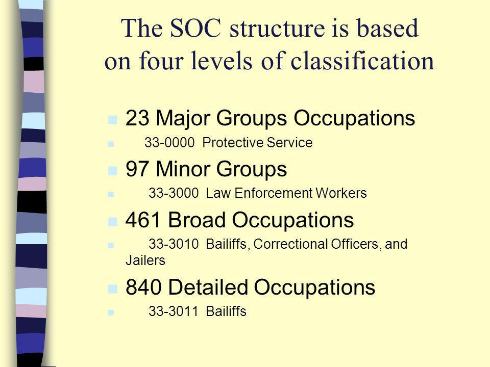 The SOC structure is based on four levels of classification n 23 Major Groups Occupations n 33-0000 Protective Service n 97 Minor Groups n 33-3000 Law