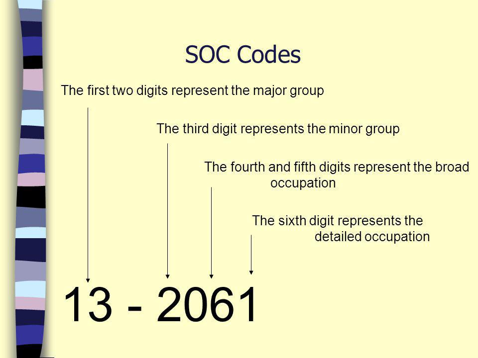 SOC Codes The first two digits represent the major group The third digit represents the minor group The fourth and fifth digits represent the broad occupation The sixth digit represents the detailed occupation 13 - 2061