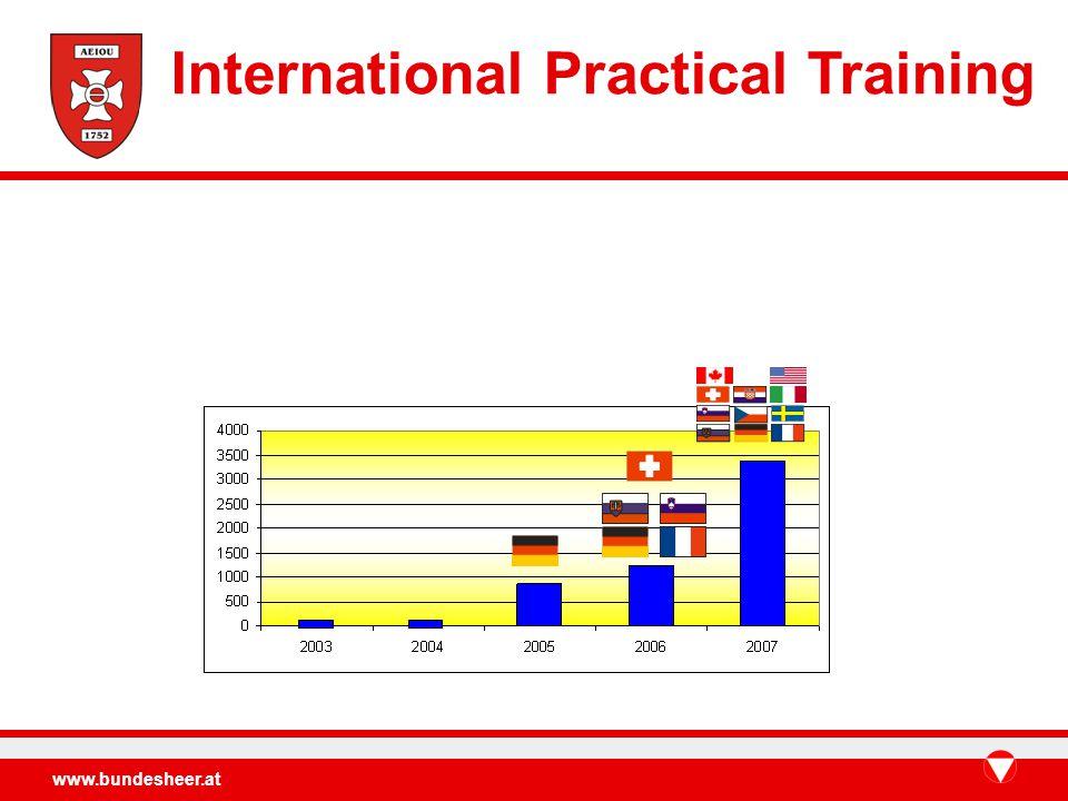 www.bundesheer.at International Practical Training