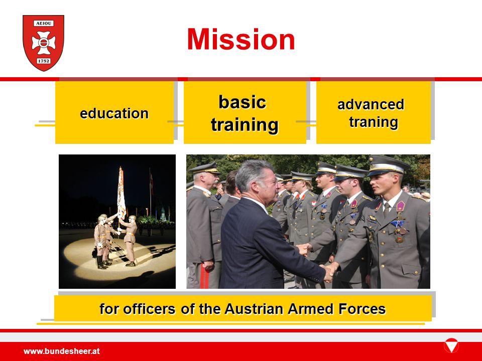 www.bundesheer.at Organization Chief of Staff & Dep Cmdt Controlling ChaplaincyStaff CommandantTMA Institute 1 & Cadet Battalion Institute 2 Department for Research & Development School Battalion